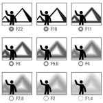 Σχολές Φωτογραφίας